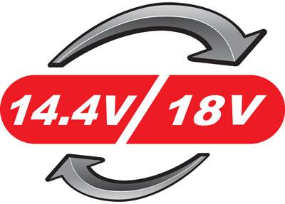 Narzędzia Panasonic - system dual voltage